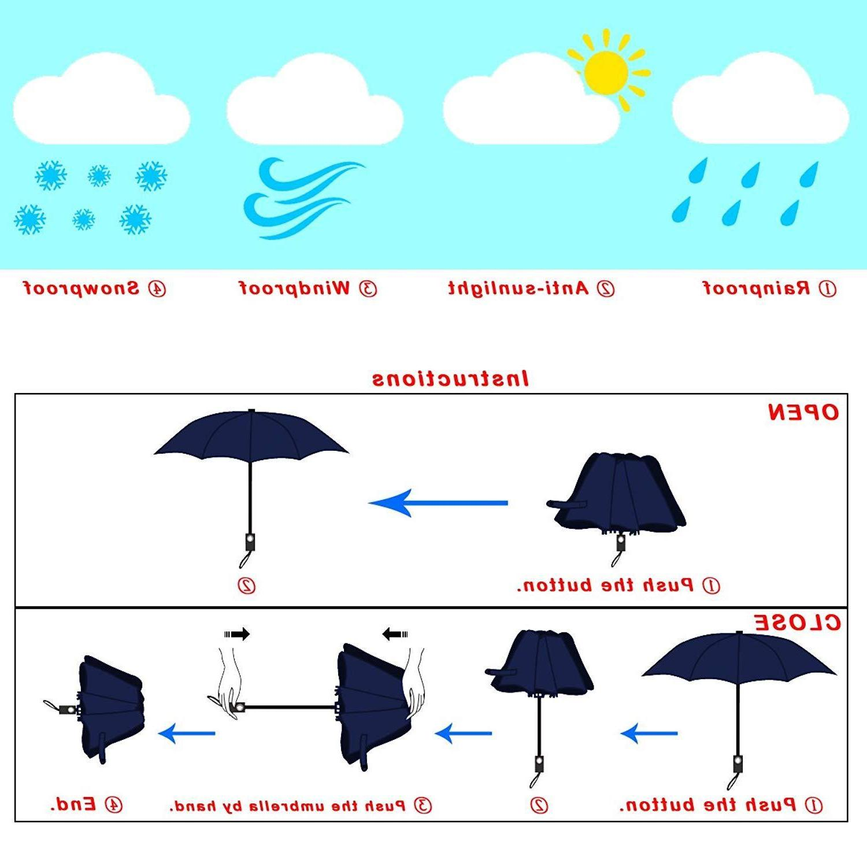 Auto Open Compact Women Umbrella