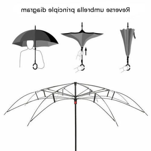 C-Handle Double UV Windproof Upside