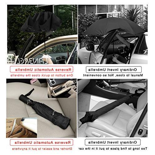 LANBRELLA Compact Travel Umbrella Windproof Close -